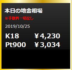 金相場20191025