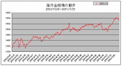 20110723hon1.jpg